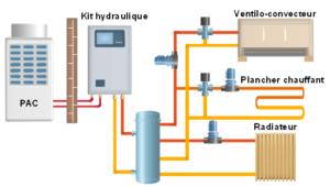 Schema de fonctionnement PAC air-eau